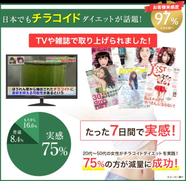 メディアで取り上げられ日本でも話題のチラコイド